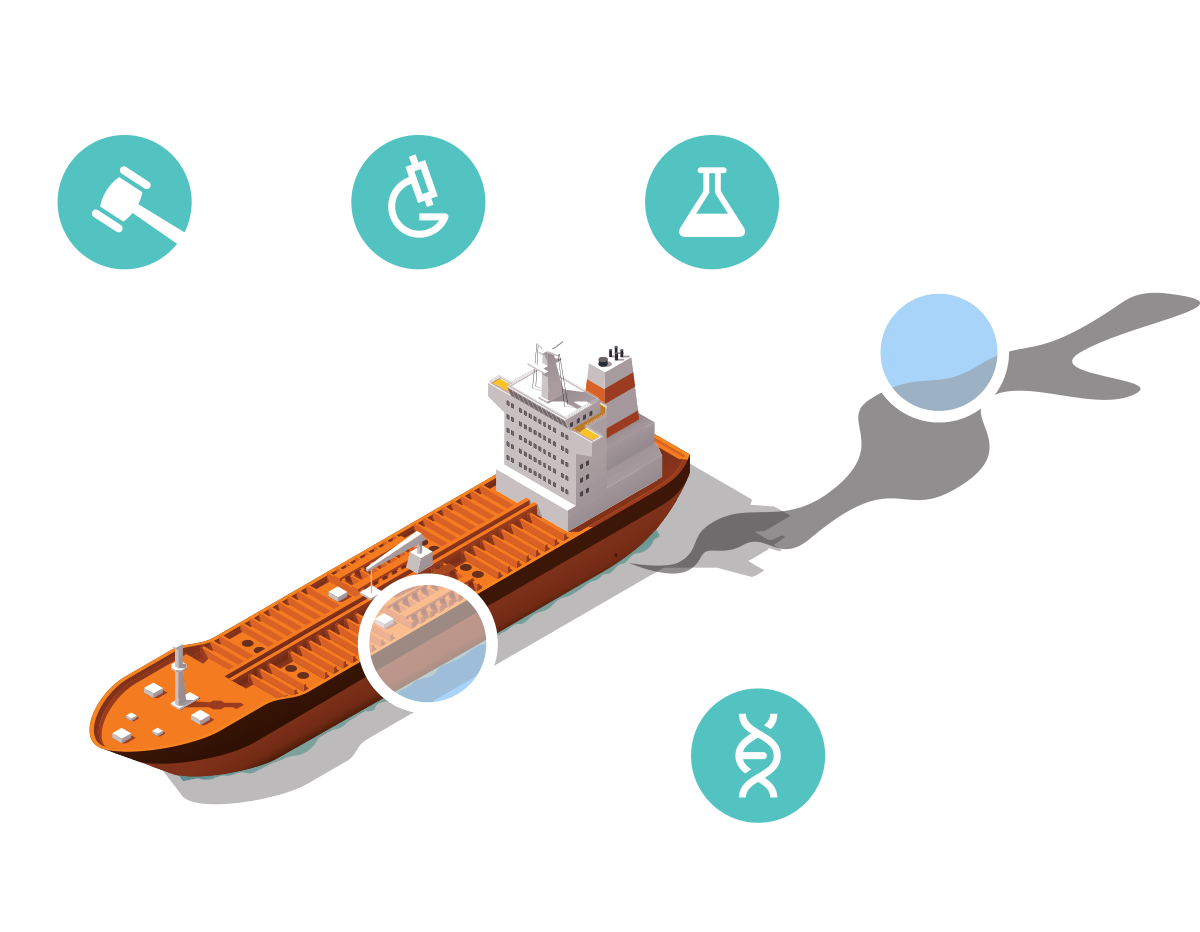 An image detailing the tagging summary approach for oil tankers to detect marine pollution oil spills